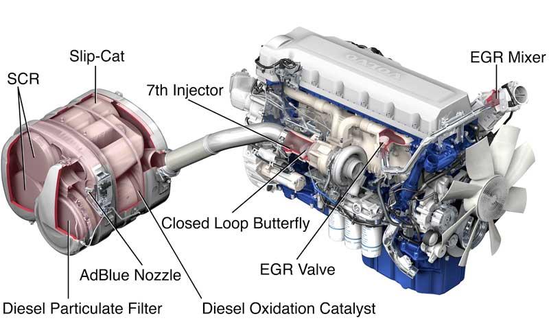 partes del motor diesel
